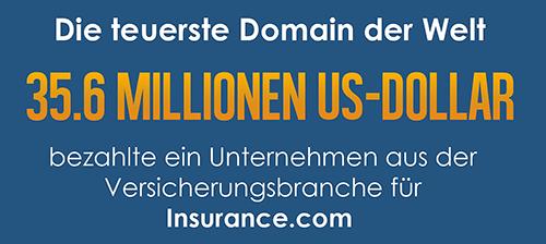 Die teuerste Domain der Welt.